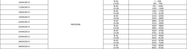 Publicado el Calendario de asignación de plazas MIR